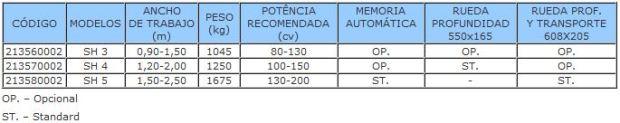 Características técnicas arados en Burgos