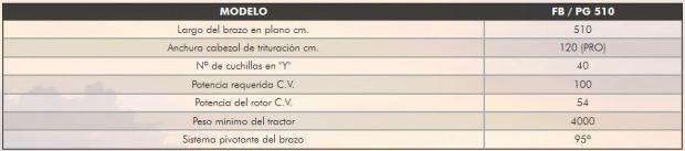 Características técnicas desbrozadoras de brazo en Burgos