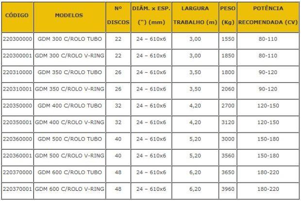 Características técnicas gradas rapidas en Burgos
