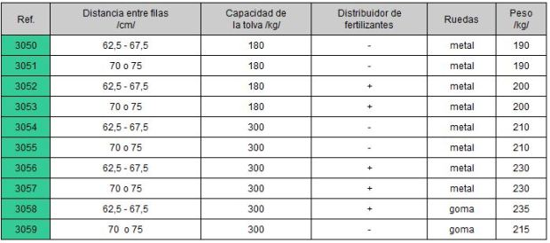 Características técnicas plantadoras de patatas en Burgos