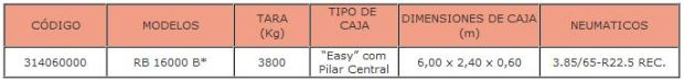Características técnicas remolques en Burgos