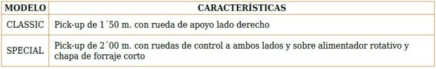 Características técnicas rotoempacadoras en Burgos