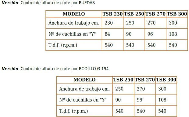 Características técnicas trituradoras en Burgos